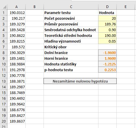 z-test data a výsledky
