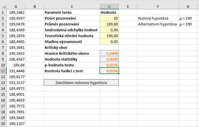 z-test left
