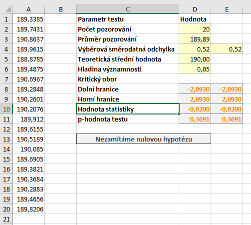 t-test data 2