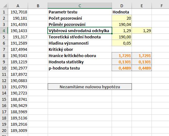 t-test data a výsledky prav