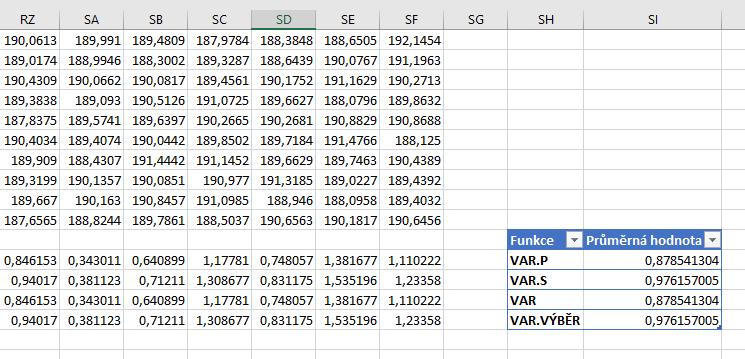 excel-var-vs-samplevar